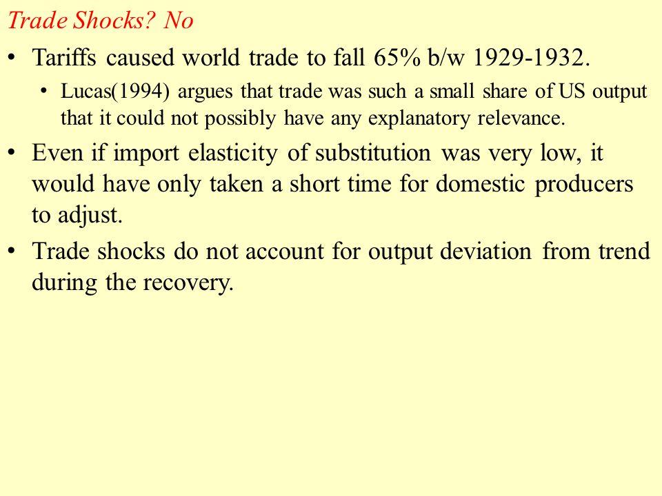 Trade Shocks. No Tariffs caused world trade to fall 65% b/w 1929-1932.