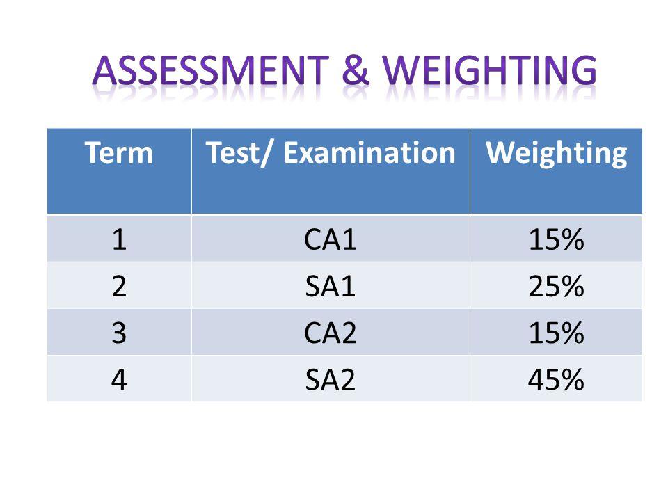 TermTest/ ExaminationWeighting 1CA115% 2SA125% 3CA215% 4SA245%