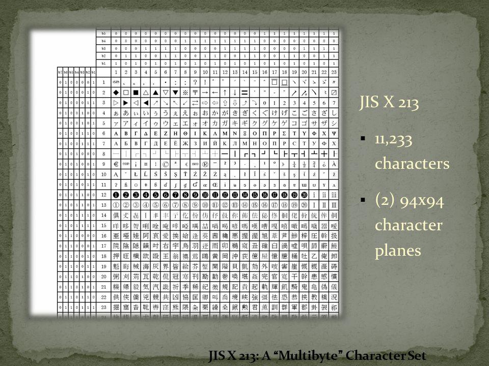 JIS X 213  11,233 characters  (2) 94x94 character planes