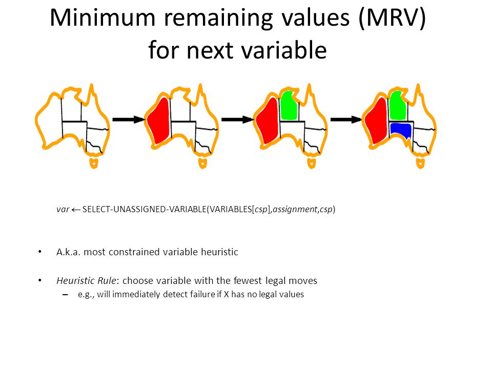 Minimum remaining values (MRV) for next variable var  SELECT-UNASSIGNED-VARIABLE(VARIABLES[csp],assignment,csp) A.k.a. most constrained variable heur