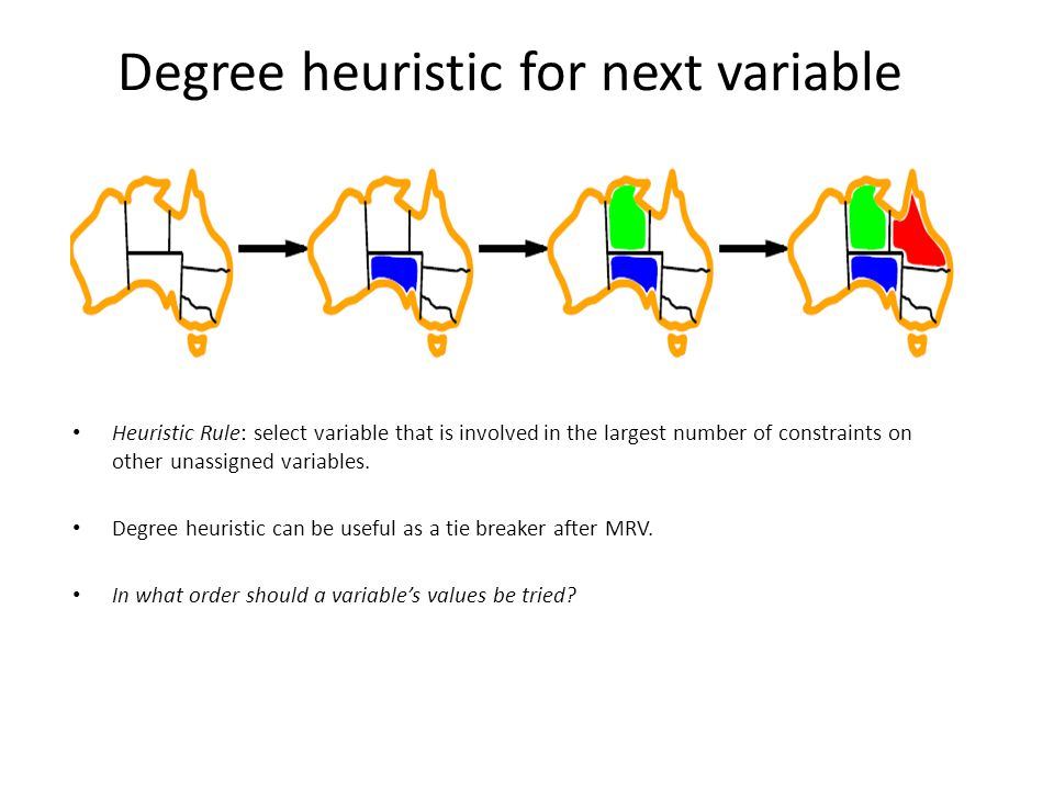 Degree heuristic for next variable Heuristic Rule: select variable that is involved in the largest number of constraints on other unassigned variables