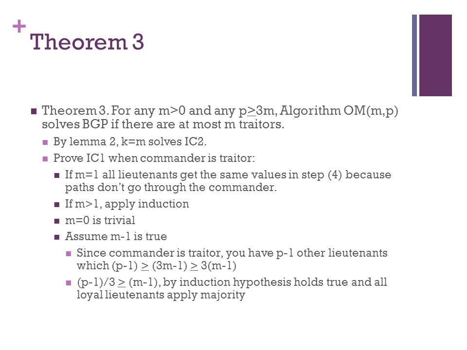 + Theorem 3 Theorem 3.