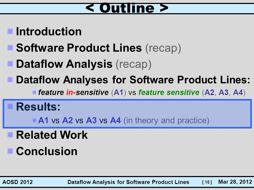 [ 15 ] Dataflow Analysis for Software Product Lines Mar 28, 2012 AOSD 2012 Introduction Software Product Lines (recap) Dataflow Analysis (recap) Dataf