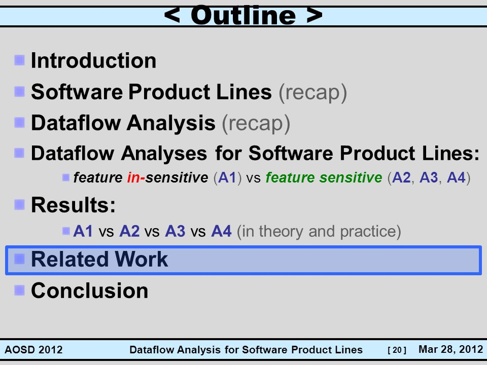 [ 20 ] Dataflow Analysis for Software Product Lines Mar 28, 2012 AOSD 2012 Introduction Software Product Lines (recap) Dataflow Analysis (recap) Dataf