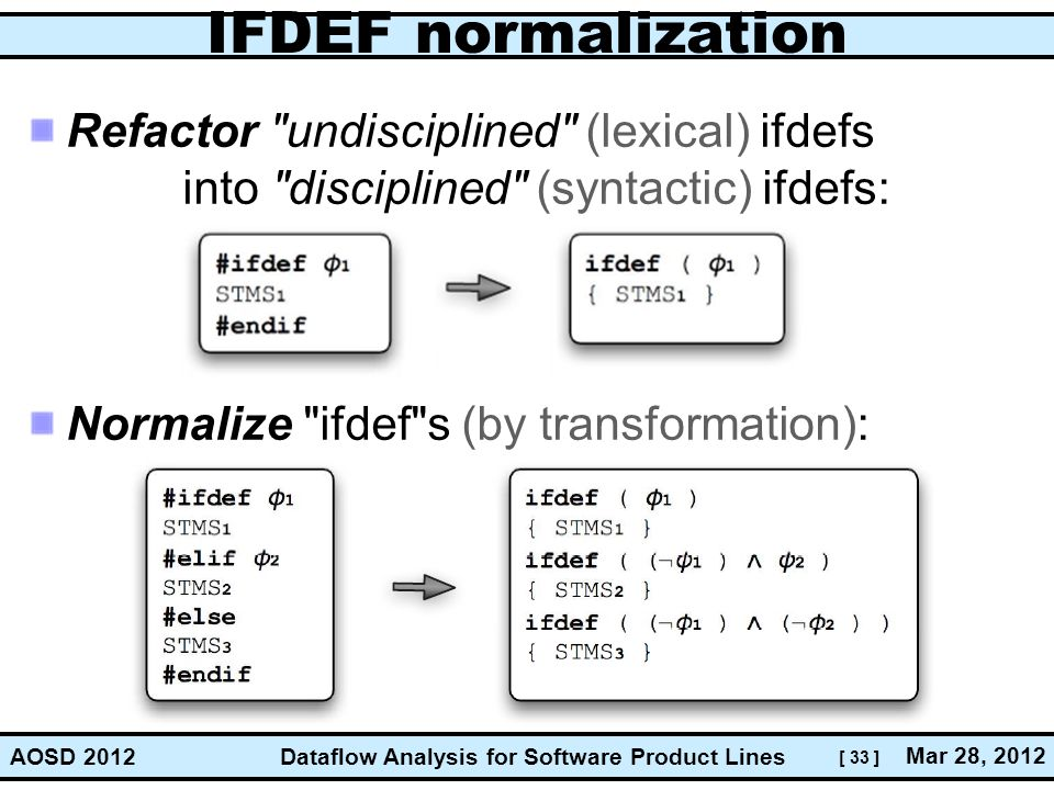 [ 33 ] Dataflow Analysis for Software Product Lines Mar 28, 2012 AOSD 2012 IFDEF normalization Refactor undisciplined (lexical) ifdefs into disciplined (syntactic) ifdefs: Normalize ifdef s (by transformation):