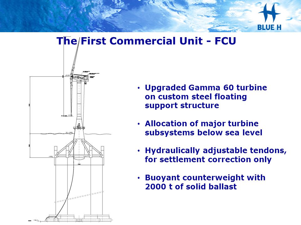 Upgraded Gamma 60 turbine on custom steel floating support structure Allocation of major turbine subsystems below sea level Hydraulically adjustable t