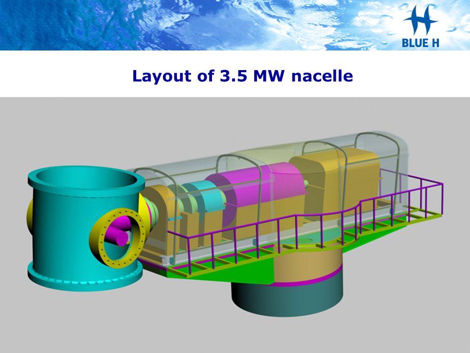 Layout of 3.5 MW nacelle