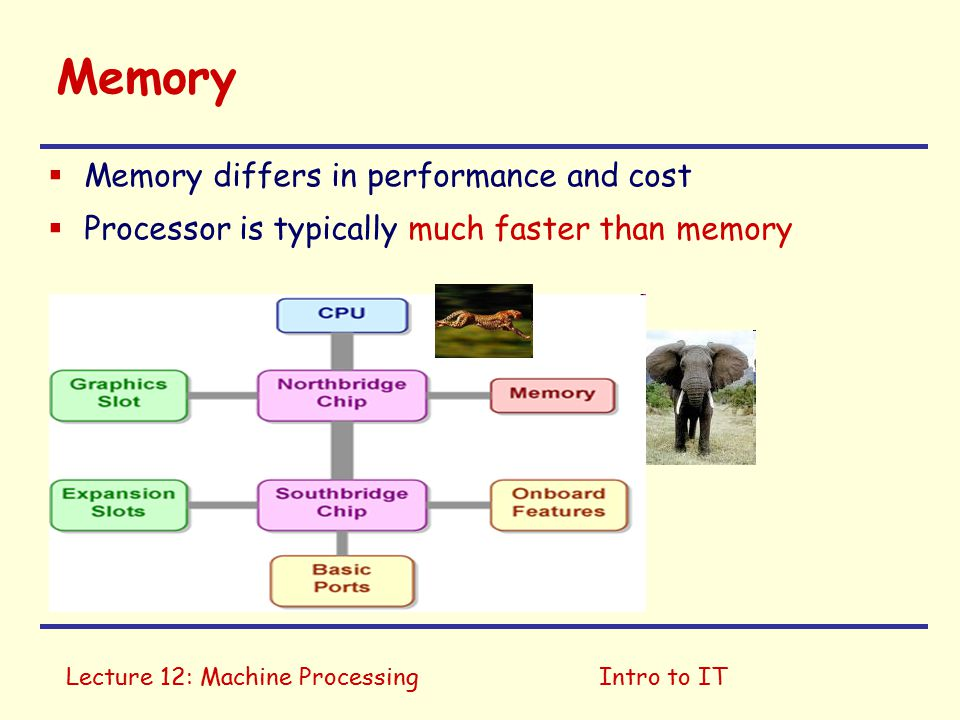 Lecture 12: Machine ProcessingIntro to IT Moore's Law