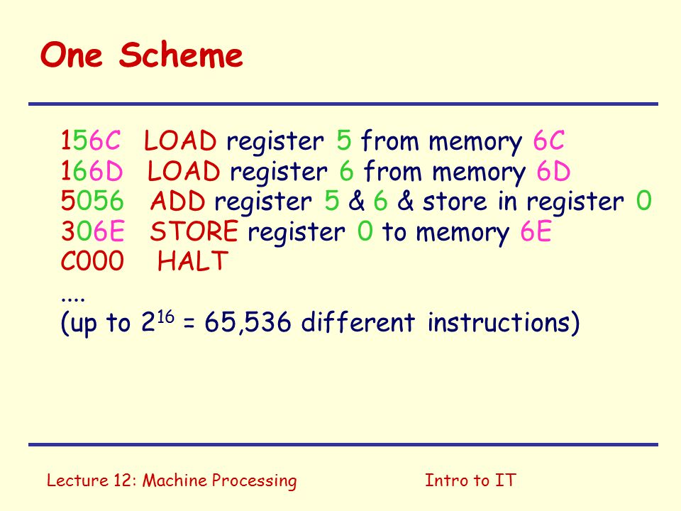 Lecture 12: Machine ProcessingIntro to IT One Scheme 16-bit operation codes (simple example) Operation Code (4 bits) Operand (12 bits) Represent as 4 Hexadecimal numbers (0-9,A-F) Each instruction is two bytes long