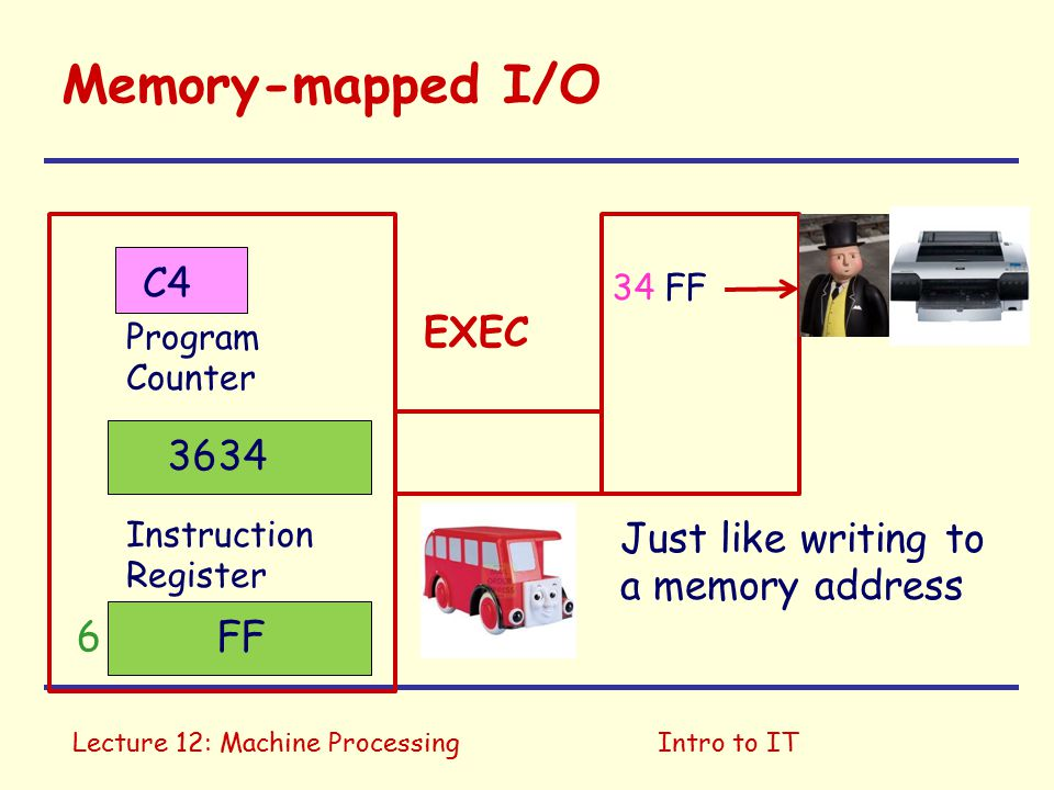 Lecture 12: Machine ProcessingIntro to IT Universal Serial Bus (USB)