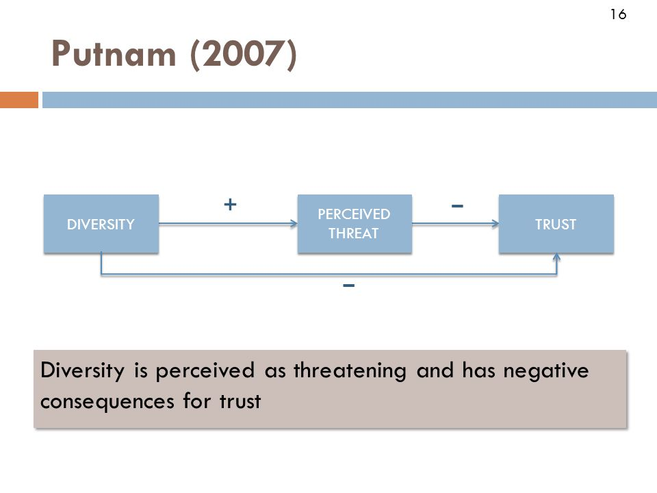16 Putnam (2007) PERCEIVED THREAT TRUST DIVERSITY +– – 16 Diversity is perceived as threatening and has negative consequences for trust