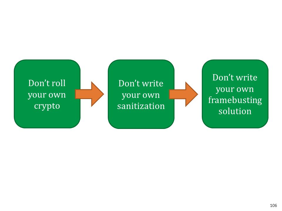 106 Don't roll your own crypto Don't write your own sanitization Don't write your own framebusting solution