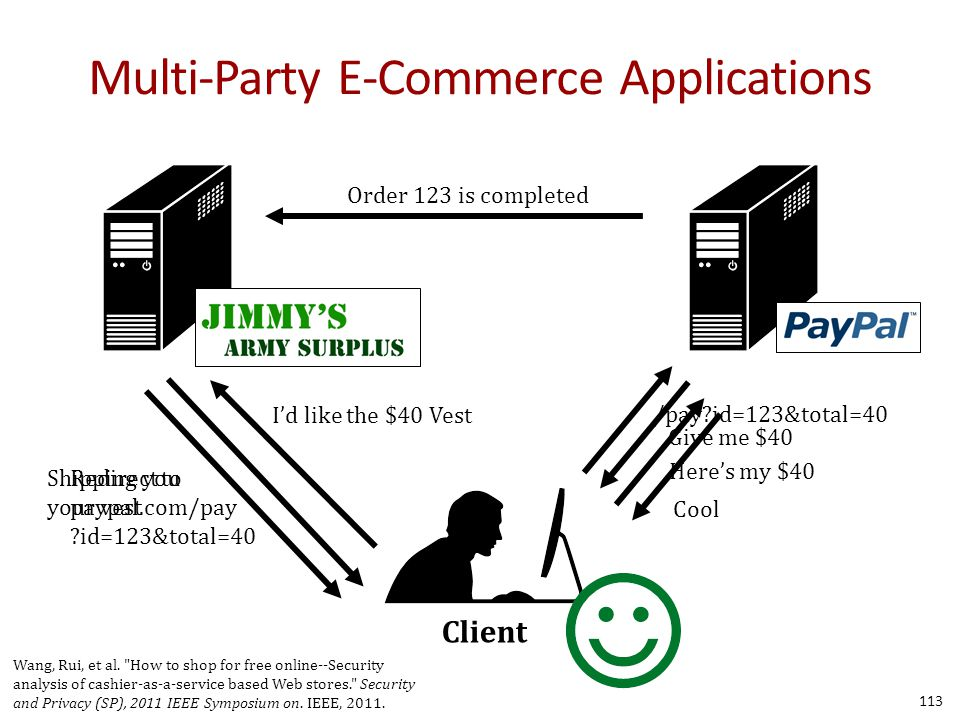 Multi-Party E-Commerce Applications 113 Client I'd like the $40 Vest Redirect to paypal.com/pay id=123&total=40 /pay id=123&total=40 Here's my $40 Cool Order 123 is completed Shipping you your vest Give me $40 Wang, Rui, et al.