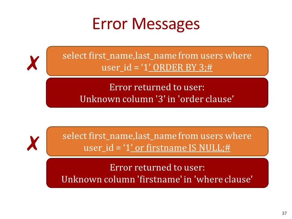 Error Messages 37 select first_name,last_name from users where user_id = '1' ORDER BY 3;# ✗ select first_name,last_name from users where user_id = '1' or firstname IS NULL;# ✗ Error returned to user: Unknown column 3 in order clause' Error returned to user: Unknown column firstname in where clause