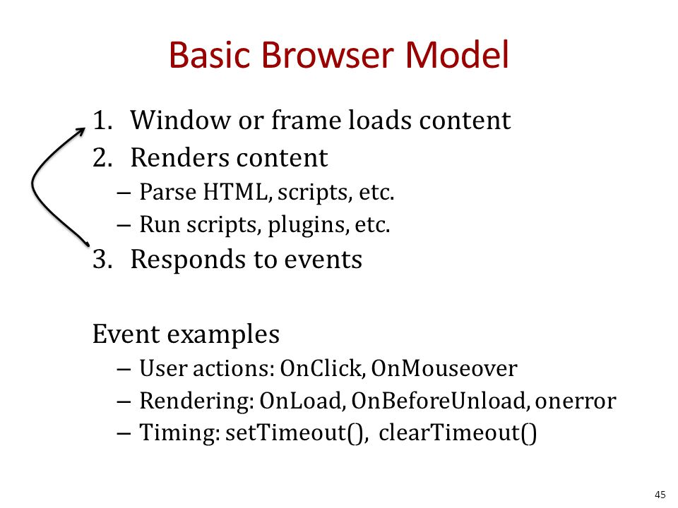 Basic Browser Model 1.Window or frame loads content 2.Renders content – Parse HTML, scripts, etc.
