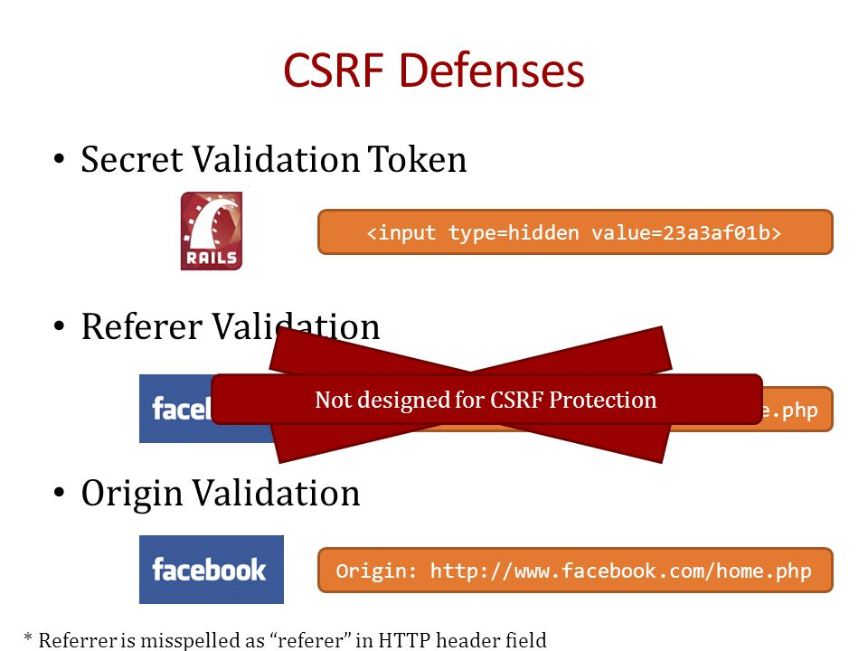 CSRF Defenses Secret Validation Token Referer Validation Origin Validation Referer: http://www.facebook.com/home.php * Referrer is misspelled as referer in HTTP header field Origin: http://www.facebook.com/home.php Not designed for CSRF Protection