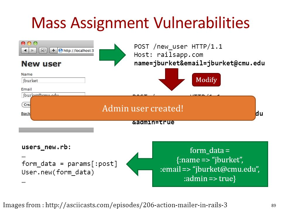 Mass Assignment Vulnerabilities 89 Images from : http://asciicasts.com/episodes/206-action-mailer-in-rails-3 jburket jburket@cmu.edu users_new.rb: … form_data = params[:post] User.new(form_data) … form_data = {:name => jburket , :email => jburket@cmu.edu , :admin => true} POST /new_user HTTP/1.1 Host: railsapp.com name=jburket&email=jburket@cmu.edu &admin=true Modify Admin user created!