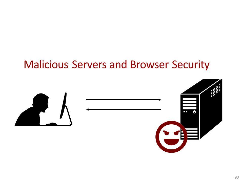 Malicious Servers and Browser Security 90