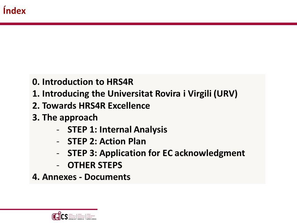 CG 30.10.2013 Índex 0. Introduction to HRS4R 1.