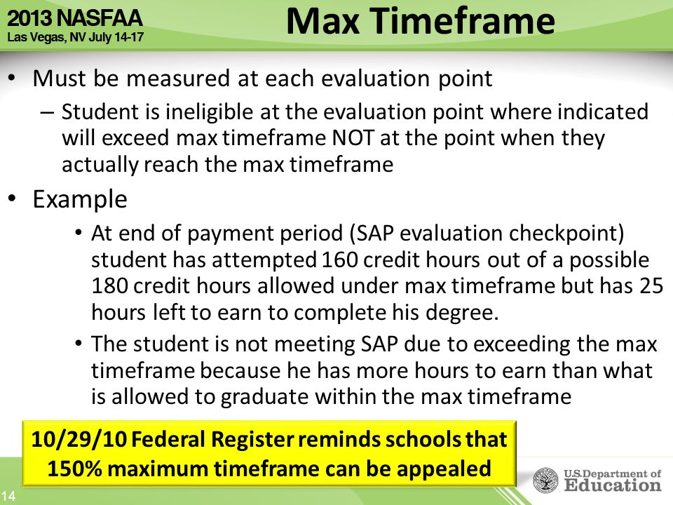 Max Timeframe Must be measured at each evaluation point – Student is ineligible at the evaluation point where indicated will exceed max timeframe NOT at the point when they actually reach the max timeframe Example At end of payment period (SAP evaluation checkpoint) student has attempted 160 credit hours out of a possible 180 credit hours allowed under max timeframe but has 25 hours left to earn to complete his degree.