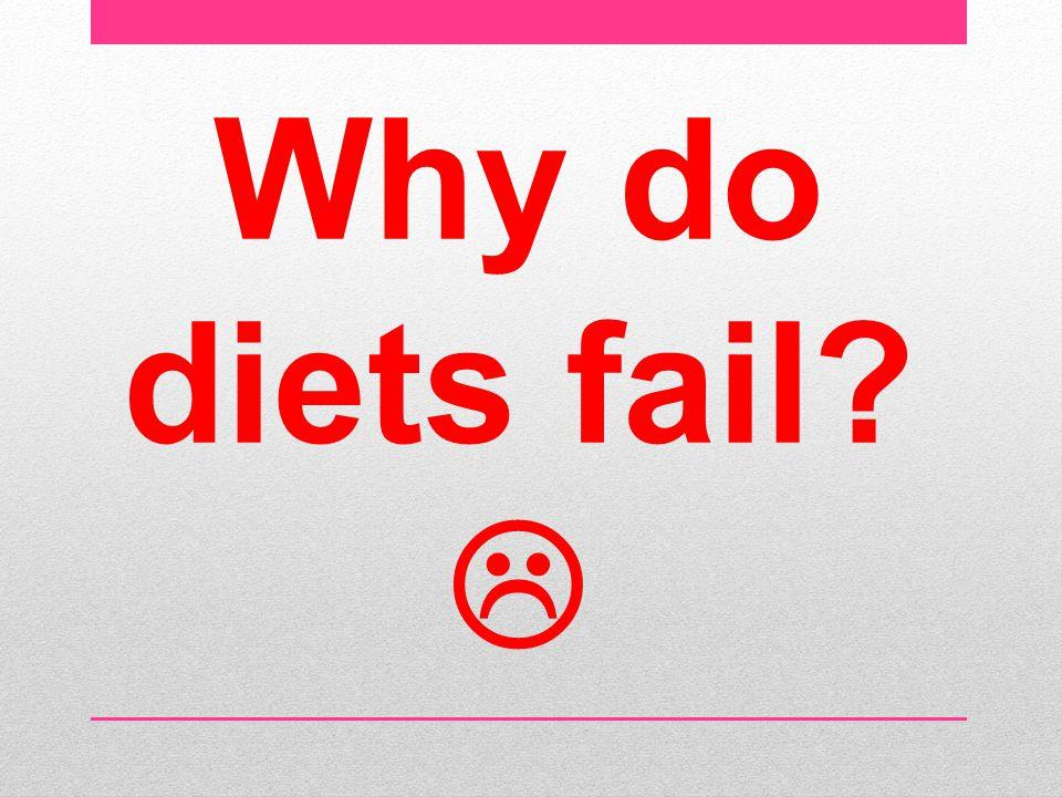 Why do diets fail? 