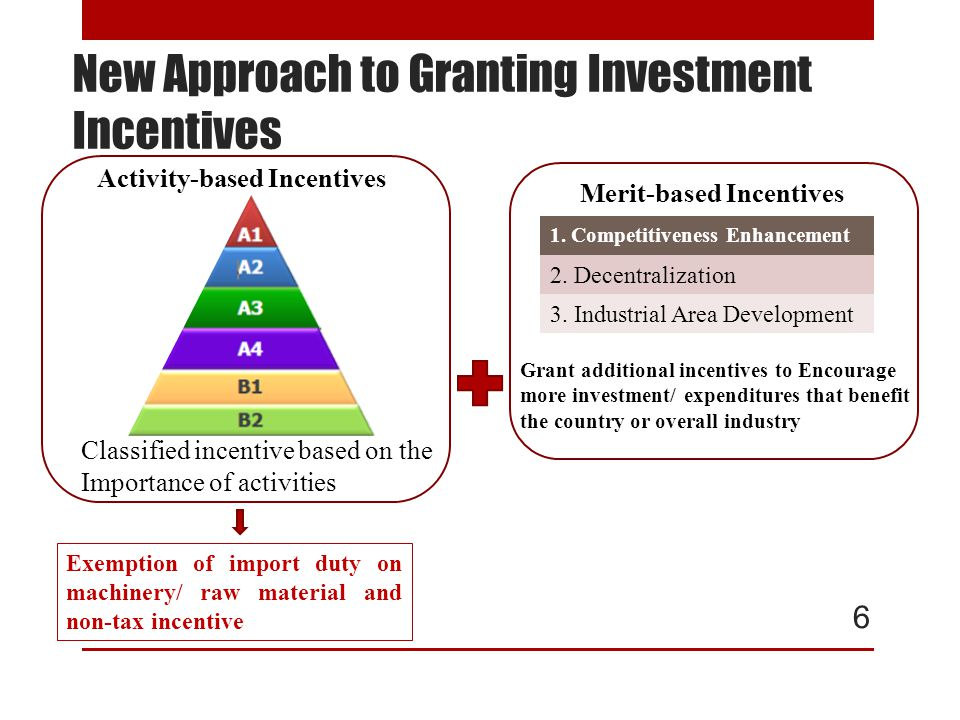 Activity-Based Incentives 7 A2: Activities in infrastructure for the country's development, activities using advanced technology to create value added, with none or very few existing investments in Thailand A1: Knowledge-based activities, focusing on R&D and design to enhance the country's competitiveness A3: High technology activities which are important to the country's development, with a few investments already existing in Thailand A4: Activities with lower technology than A1-A3 but add value to domestic resources and strengthen supply chain B1/B2: Supporting industries that do not use high technology but are still important to value chain