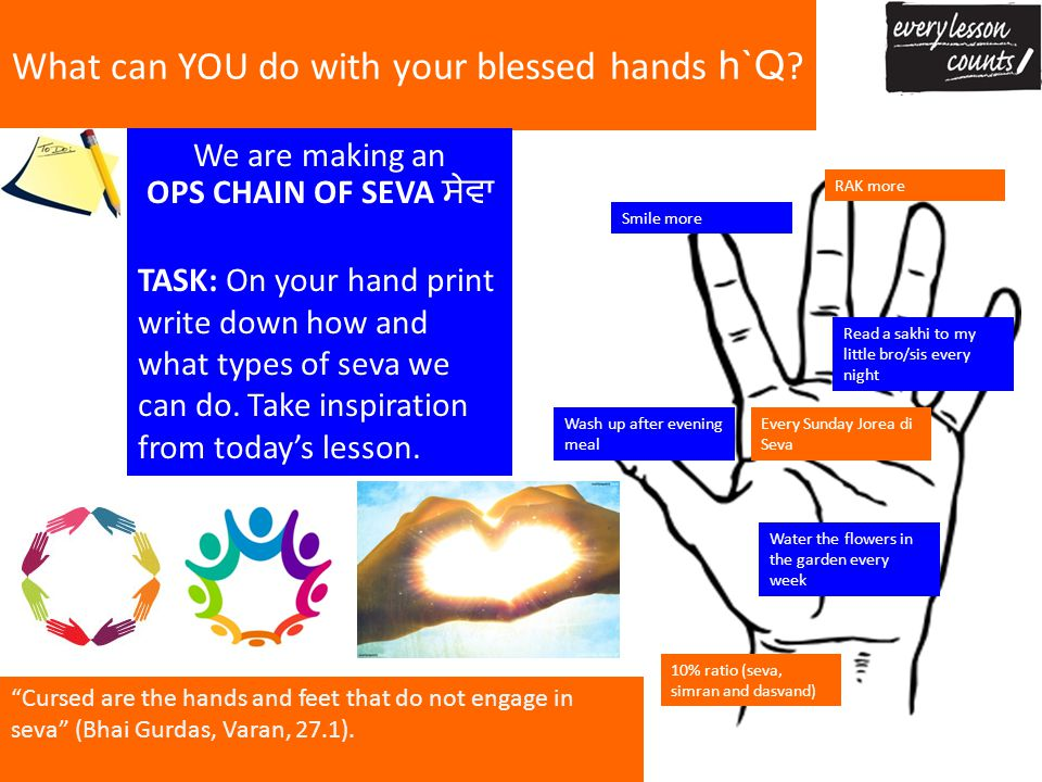 What can YOU do with your blessed hands h`Q .