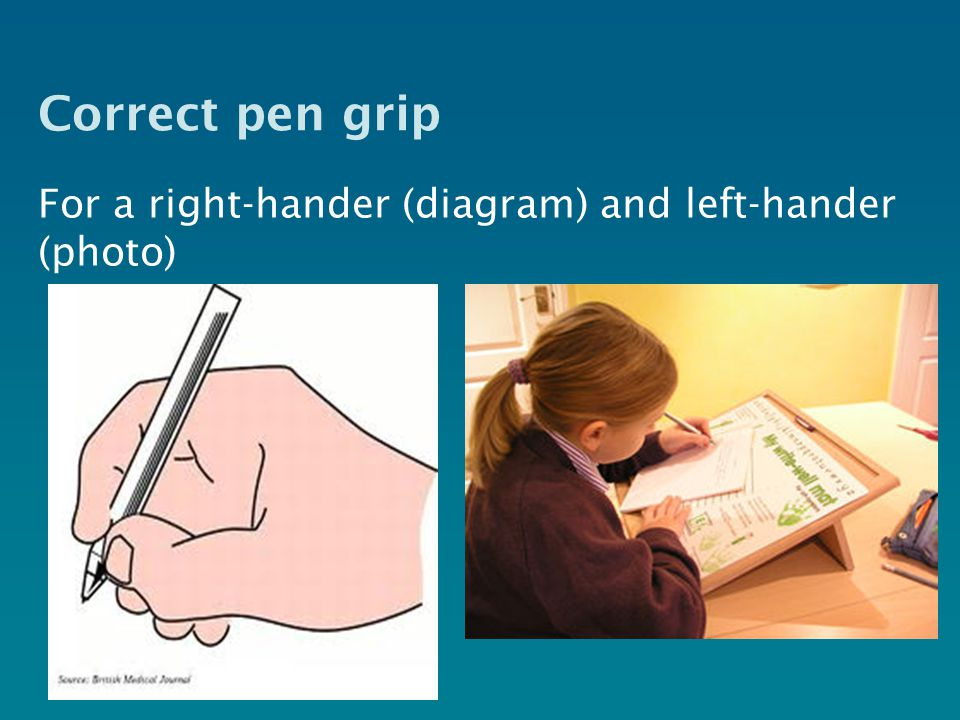 Correct pen grip For a right-hander (diagram) and left-hander (photo)