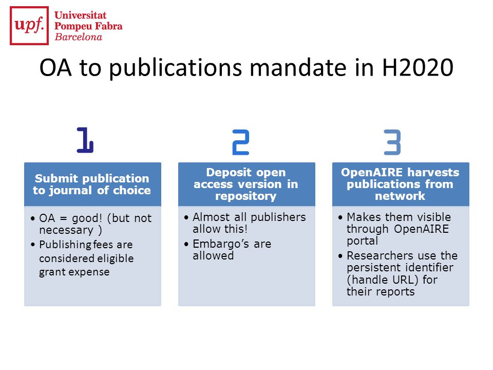OA to publications mandate in H2020 Submit publication to journal of choice OA = good.