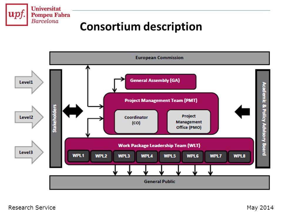 Consortium description Research ServiceMay 2014