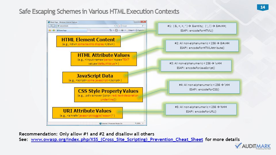 14 Safe Escaping Schemes in Various HTML Execution Contexts CSS Style Property Values (e.g.,.pdiv a:hover {color: red; text-decoration: underline} ) J