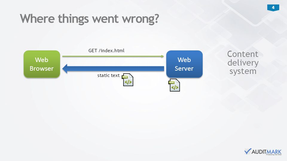 4 Where things went wrong? Web Browser Web Server GET /index.html static text Content delivery system