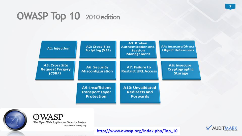 7 OWASP Top 10 2010 edition http://www.owasp.org/index.php/Top_10