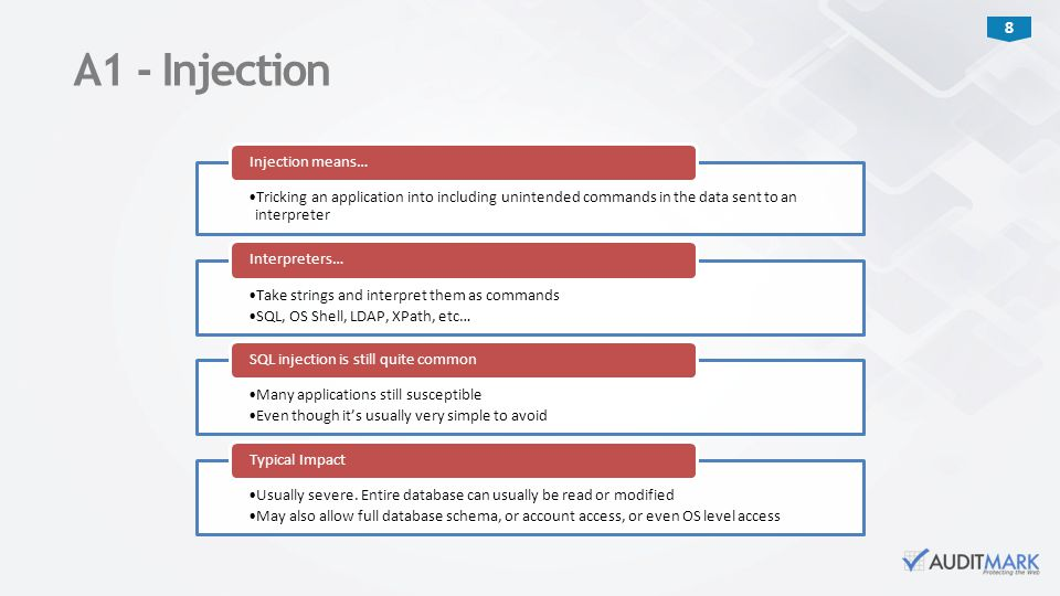8 A1 - Injection Tricking an application into including unintended commands in the data sent to an interpreter Injection means… Take strings and inter