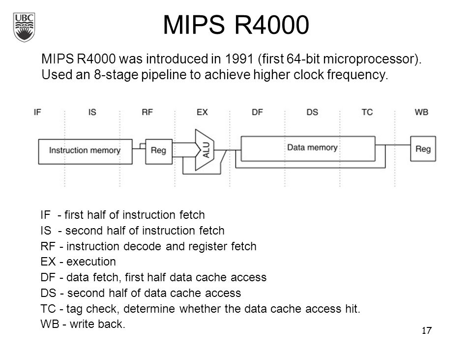 MIPS R4000 IF - first half of instruction fetch IS - second half of instruction fetch RF - instruction decode and register fetch EX - execution DF - data fetch, first half data cache access DS - second half of data cache access TC - tag check, determine whether the data cache access hit.