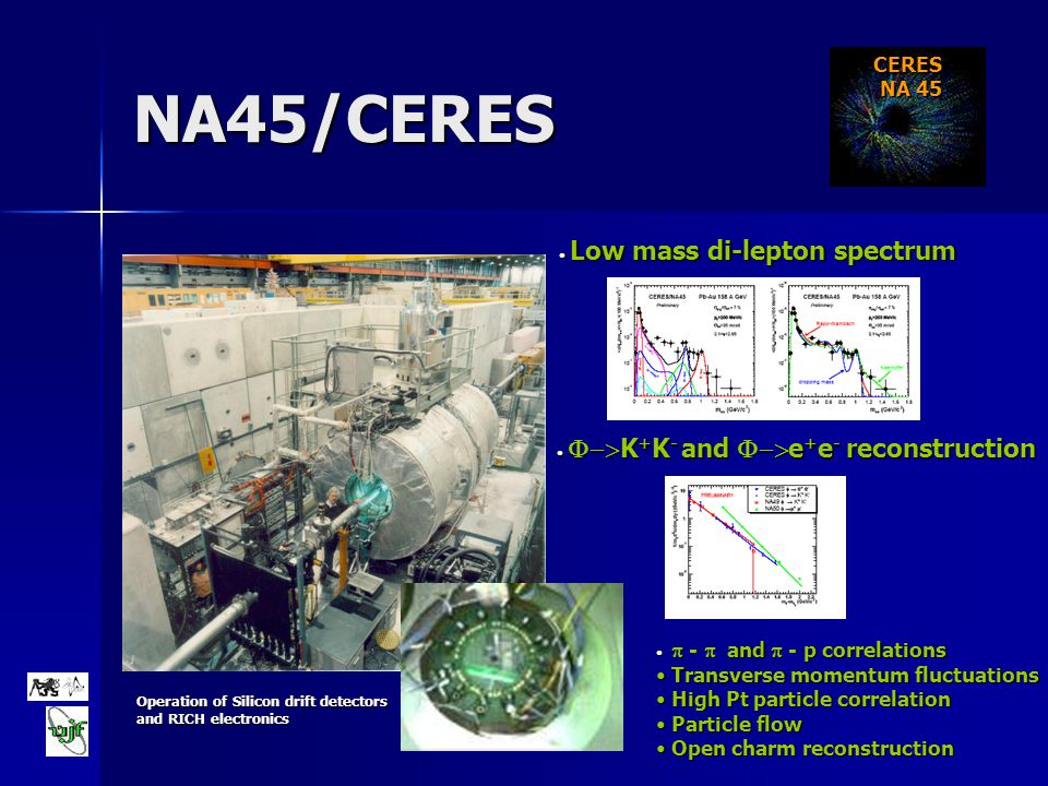 NA45/CERESCERES NA 45 Operation of Silicon drift detectors and RICH electronics Low mass di-lepton spectrum Low mass di-lepton spectrum  K + K - and  e + e - reconstruction  K + K - and  e + e - reconstruction  -  and  - p correlations  -  and  - p correlations Transverse momentum fluctuations Transverse momentum fluctuations High Pt particle correlation High Pt particle correlation Particle flow Particle flow Open charm reconstruction Open charm reconstruction