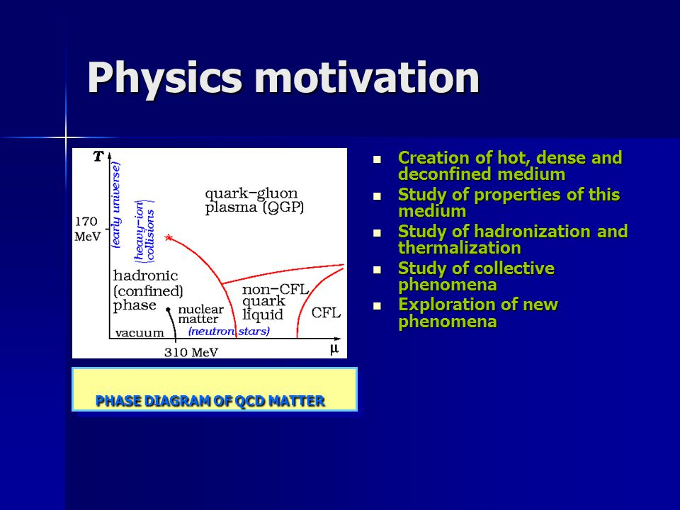 Physics motivation Creation of hot, dense and deconfined medium Creation of hot, dense and deconfined medium Study of properties of this medium Study of properties of this medium Study of hadronization and thermalization Study of hadronization and thermalization Study of collective phenomena Study of collective phenomena Exploration of new phenomena Exploration of new phenomena PHASE DIAGRAM OF QCD MATTER PHASE DIAGRAM OF QCD MATTER