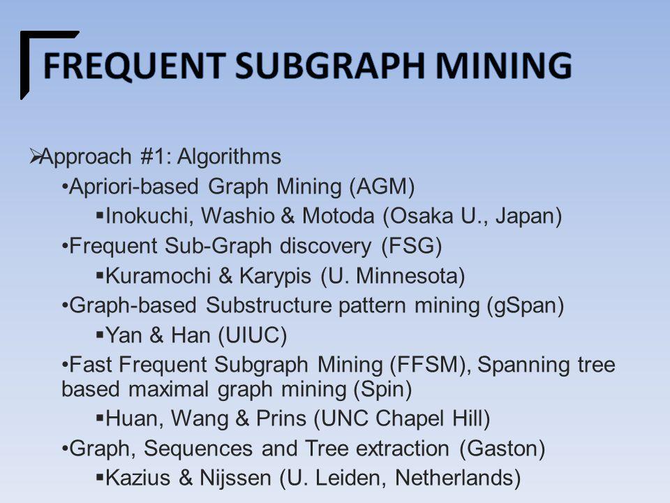  Approach #1: Algorithms Apriori-based Graph Mining (AGM)  Inokuchi, Washio & Motoda (Osaka U., Japan) Frequent Sub-Graph discovery (FSG)  Kuramochi & Karypis (U.