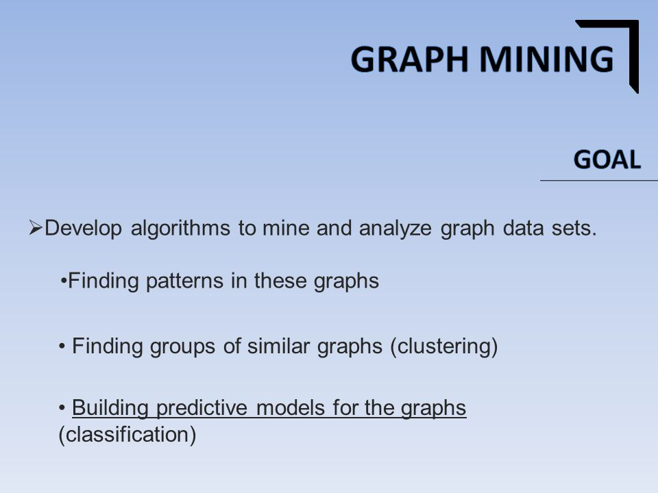  Develop algorithms to mine and analyze graph data sets.