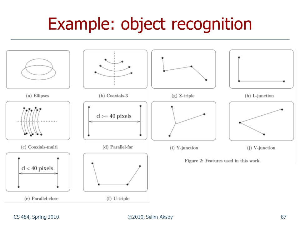 CS 484, Spring 2010©2010, Selim Aksoy87 Example: object recognition