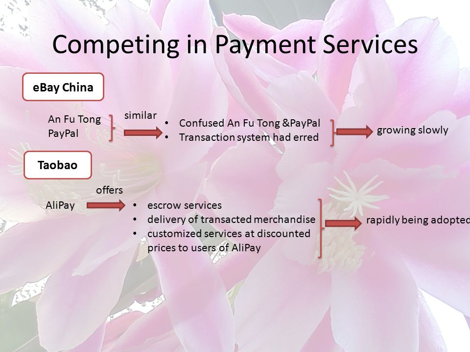 Competing in Payment Services An Fu Tong PayPal AliPay Confused An Fu Tong &PayPal Transaction system had erred similar growing slowly escrow services