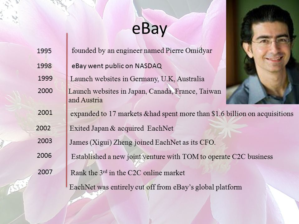 eBay founded by an engineer named Pierre Omidyar 1995 1998 Launch websites in Germany, U.K, Australia eBay went public on NASDAQ 1999 2000 Launch webs