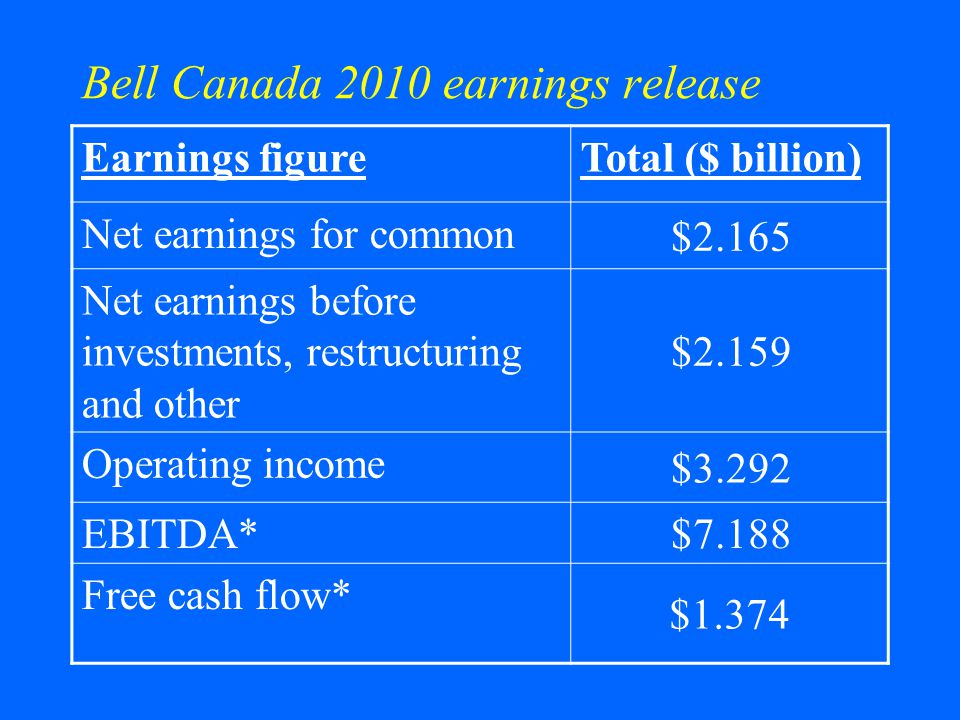 Bell Canada 2010 earnings release Earnings figureTotal ($ billion) Net earnings for common $2.165 Net earnings before investments, restructuring and o