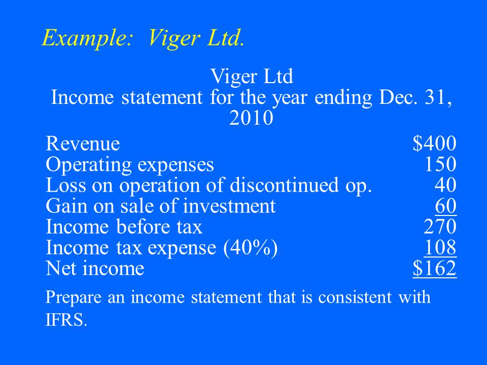 Example: Viger Ltd. Viger Ltd Income statement for the year ending Dec. 31, 2010 Revenue Operating expenses Loss on operation of discontinued op. Gain