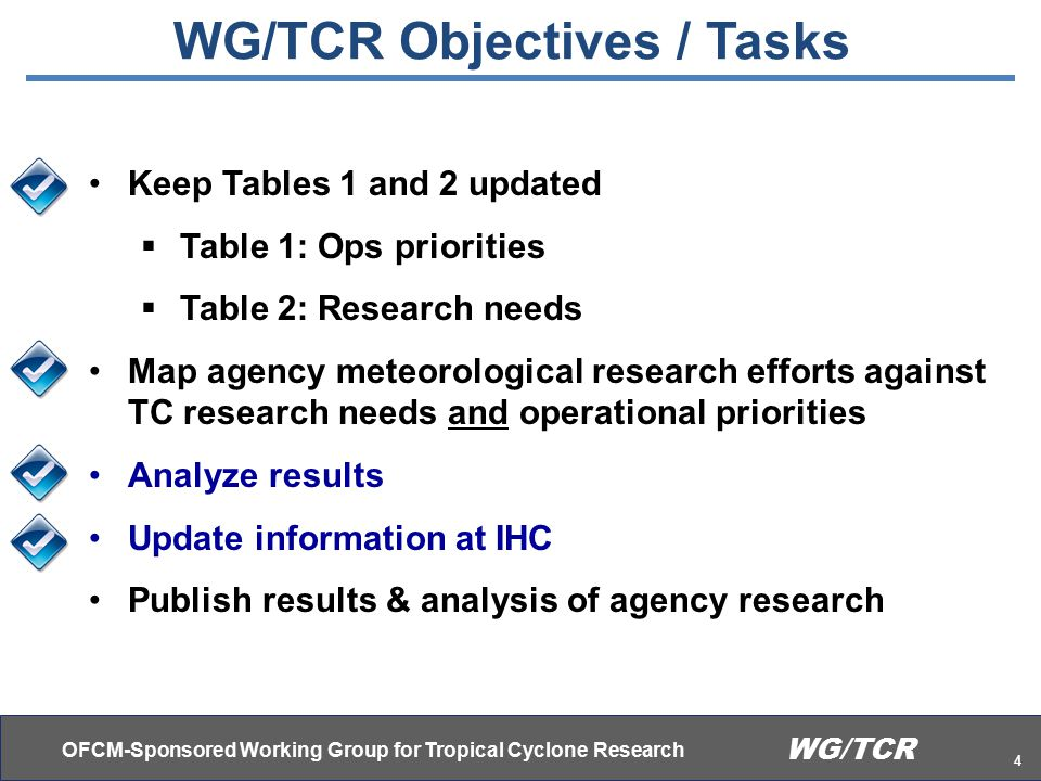 OFCM-Sponsored Working Group for Tropical Cyclone Research 4 WG/TCR WG/TCR Objectives / Tasks Keep Tables 1 and 2 updated  Table 1: Ops priorities  Table 2: Research needs Map agency meteorological research efforts against TC research needs and operational priorities Analyze results Update information at IHC Publish results & analysis of agency research