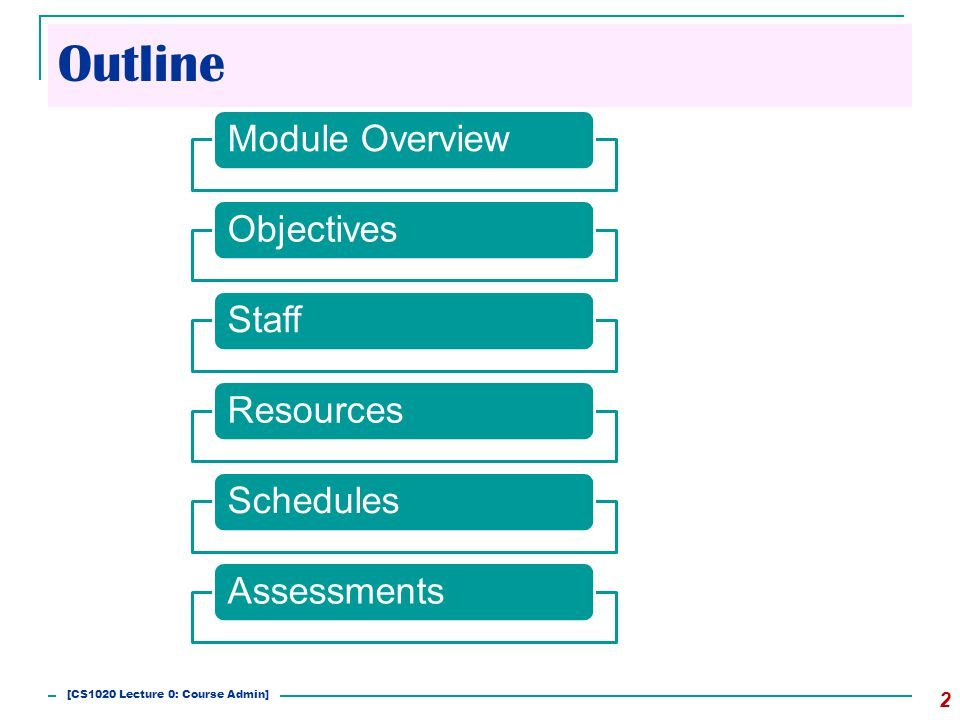 [CS1020 Lecture 0: Course Admin] 2 Module OverviewObjectivesStaffResourcesSchedulesAssessments Outline