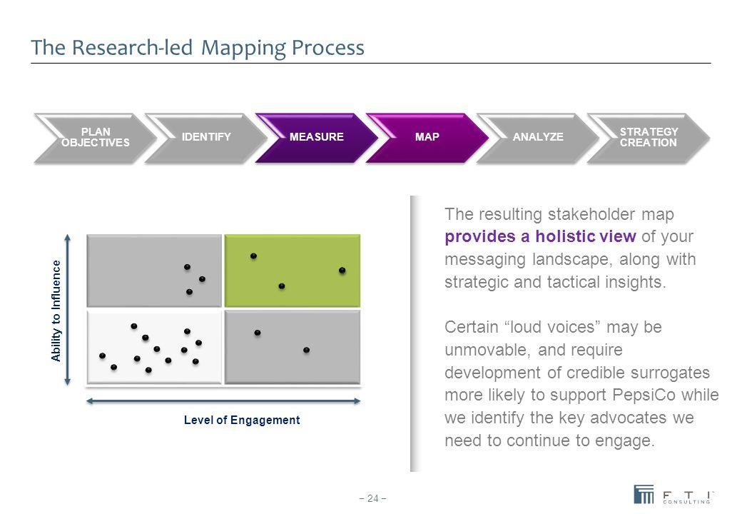 The Research-led Mapping Process Ability to Influence Level of Engagement The resulting stakeholder map provides a holistic view of your messaging lan