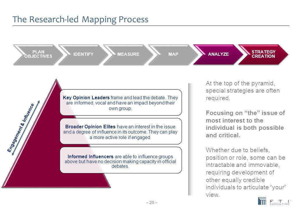 The Research-led Mapping Process Key Opinion Leaders frame and lead the debate. They are informed, vocal and have an impact beyond their own group. Br