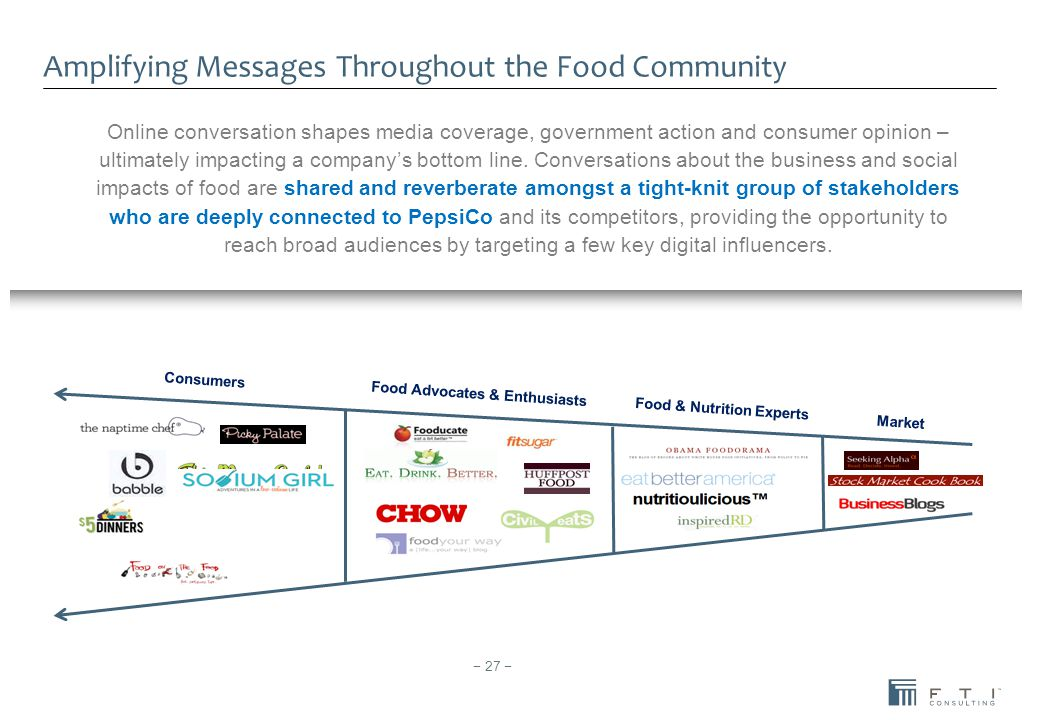 Amplifying Messages Throughout the Food Community − 27 − Online conversation shapes media coverage, government action and consumer opinion – ultimatel