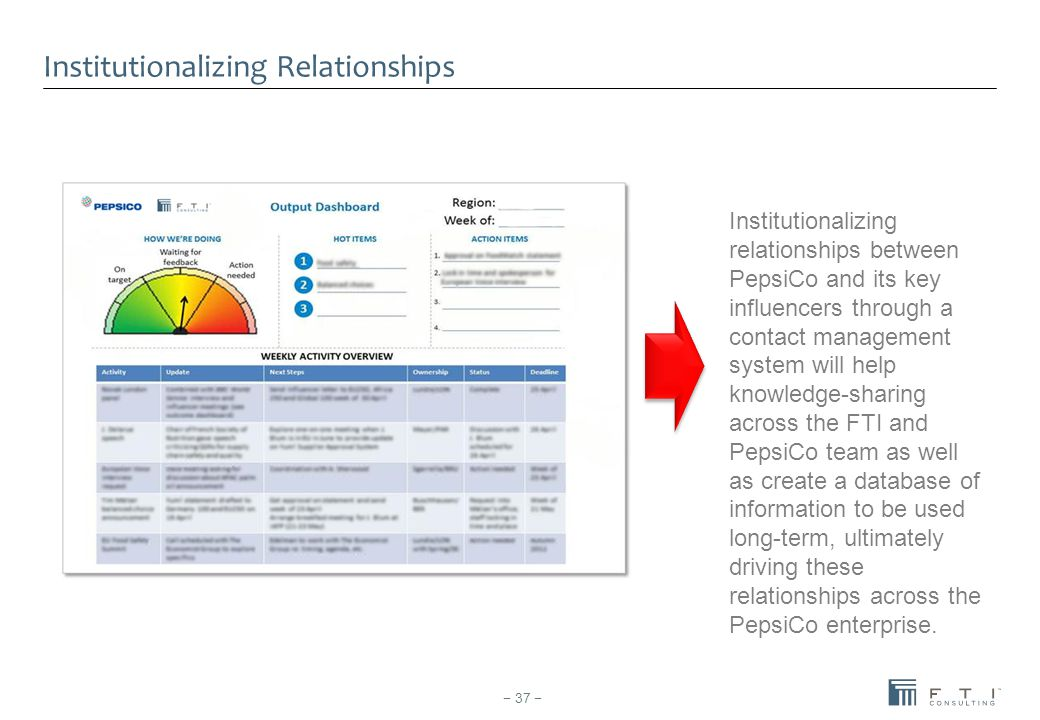 Institutionalizing Relationships − 37 − Institutionalizing relationships between PepsiCo and its key influencers through a contact management system w